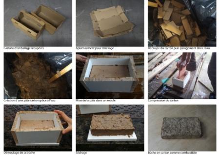 Briques de carton