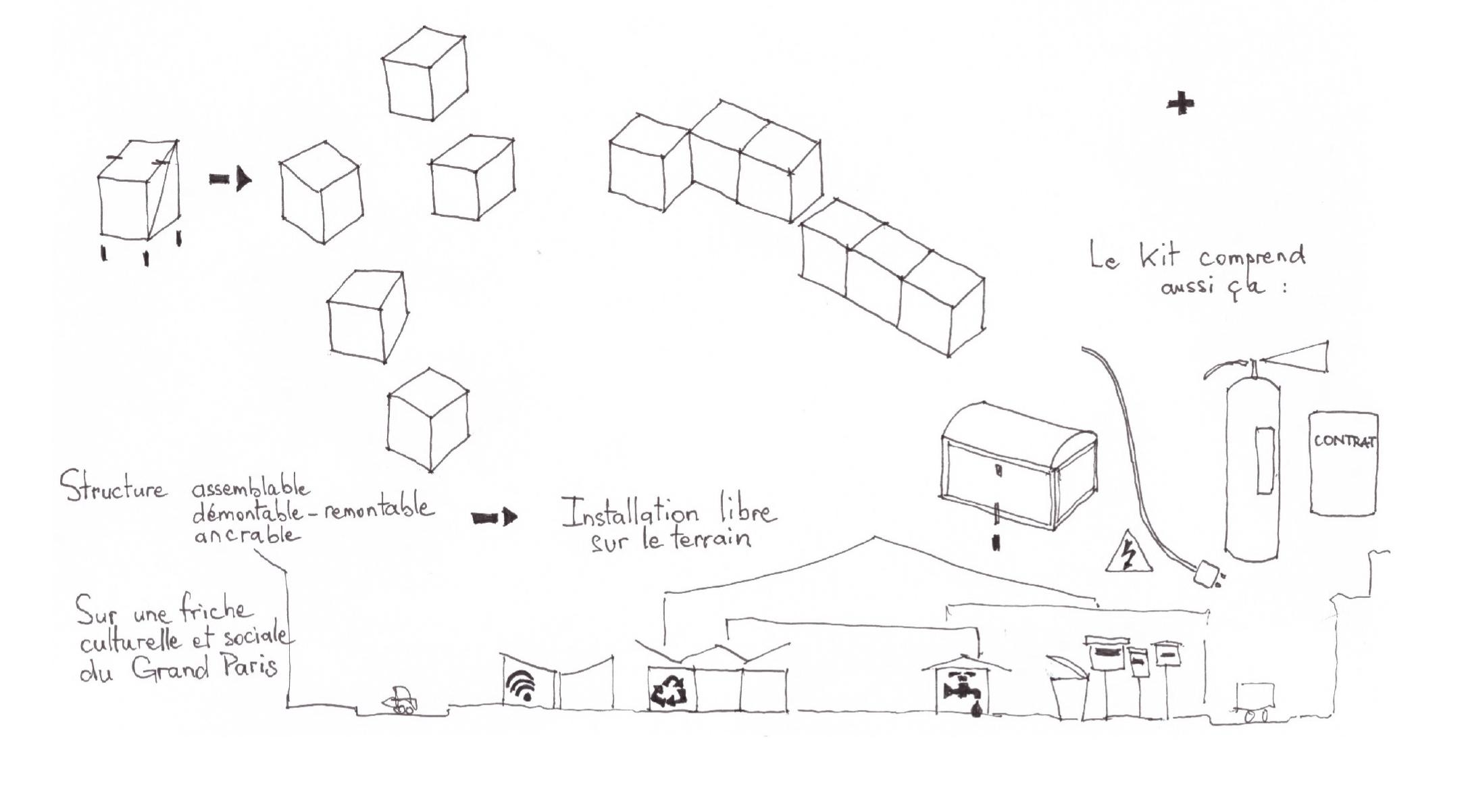 Kit autoconstruction Système B image