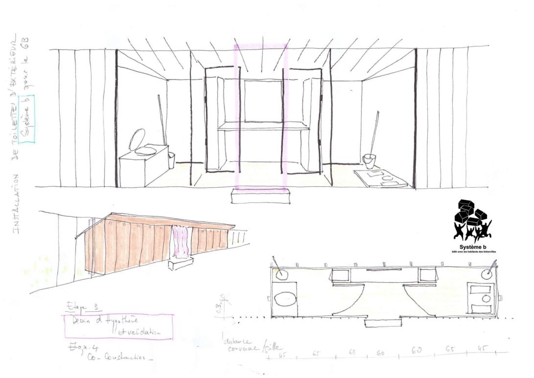 Projet toilettes Systèmeb pour le 6B_page-0001