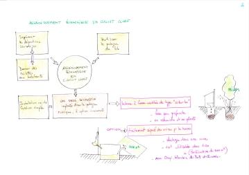 Proposition WC Système b page 2-retouchée